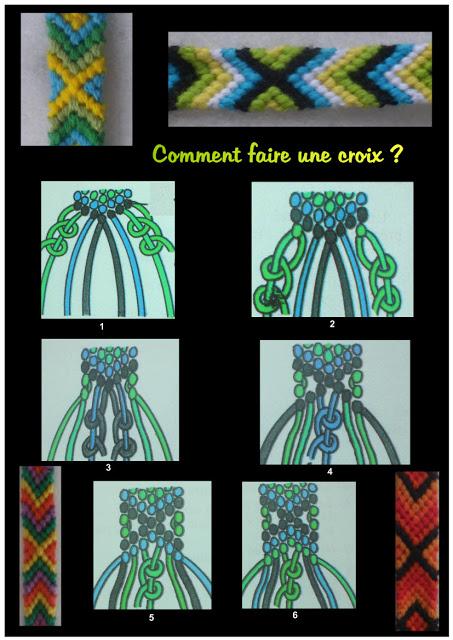 technique du bracelet brésilien