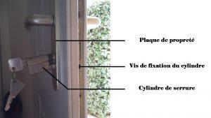 comment changer une serrure de porte soi-même