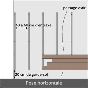 bardage horizontal